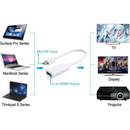 Mini Displayport To Hdmi Çevirici Adaptör 4K Ultra Hd Thunderbolt